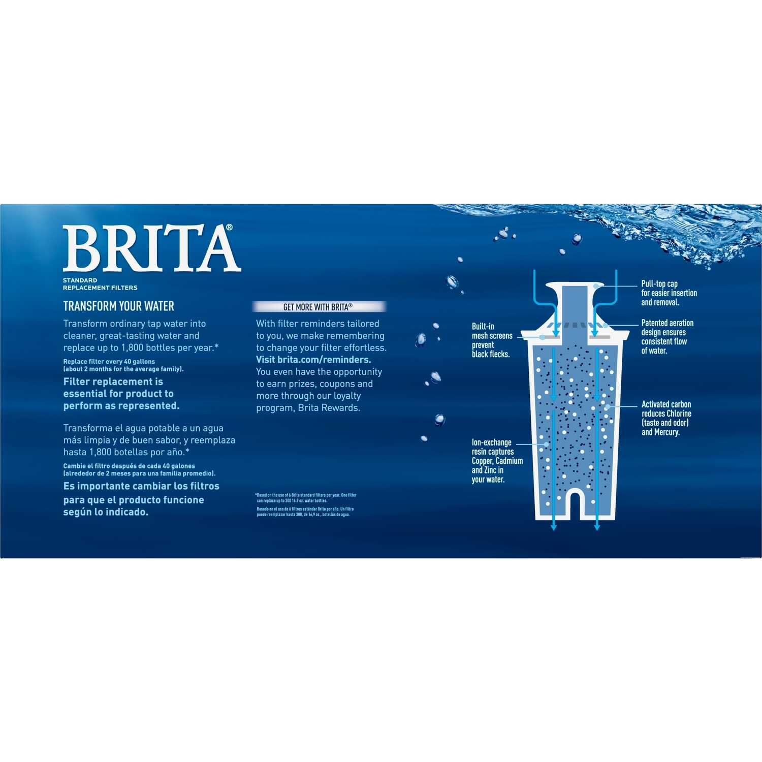 Brita  Replacement Filter  For Pitchers