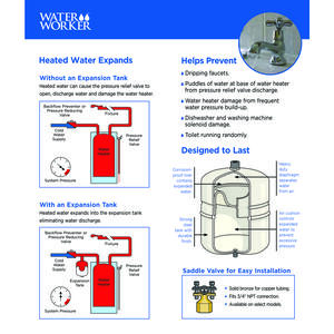 Water Worker Amtrol 2 gal  Water Heater Expansion Tank - Ace Hardware