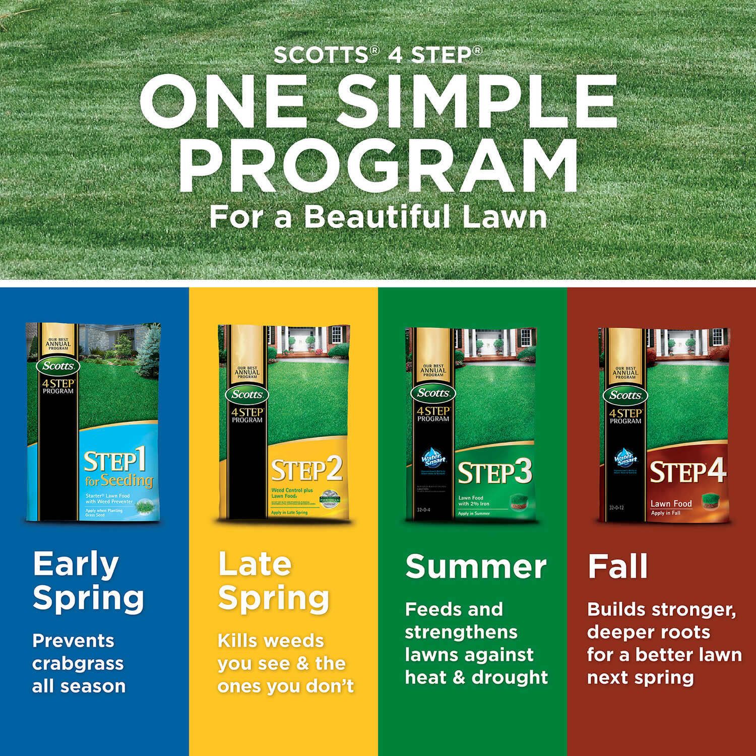Scotts 4 Step Program Fertilizer For Seeding For All Grass
